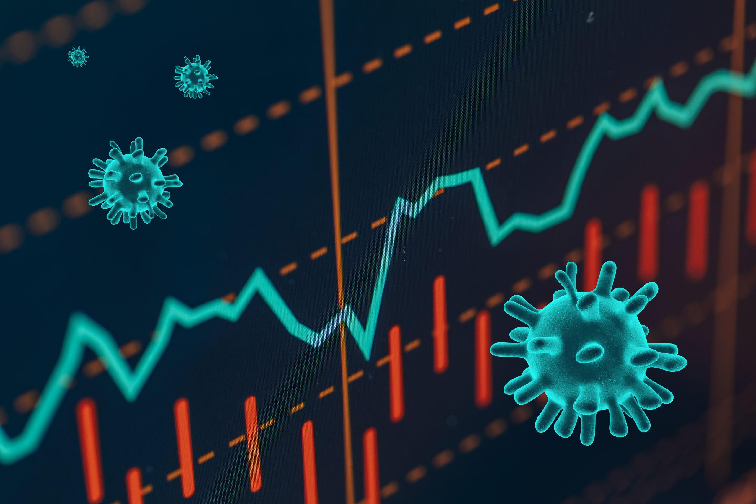 Graphs representing the stock market crash caused by the Coronavirus